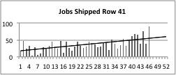 Jobs Shipped